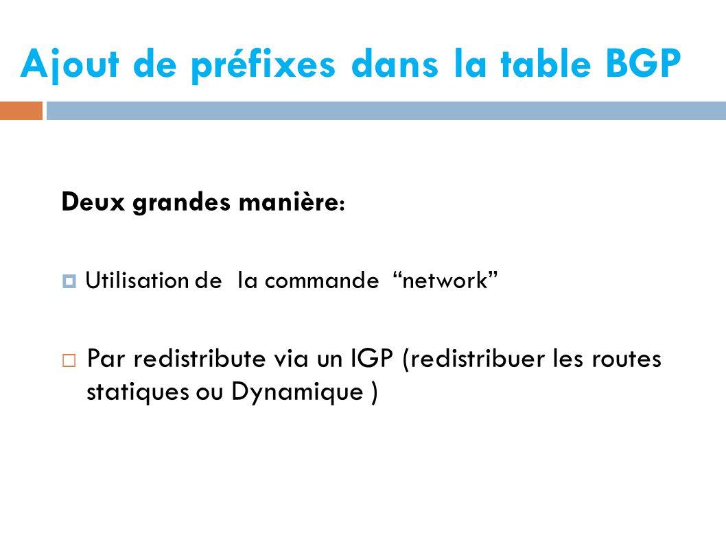 Ajout de préfixes dans la table BGP