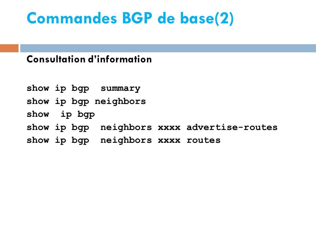 Commandes BGP de base(2)
