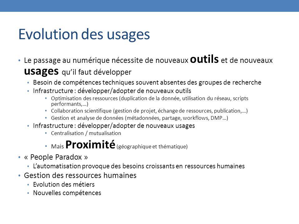 Evolution des usages Le passage au numérique nécessite de nouveaux outils et de nouveaux usages qu'il faut développer.