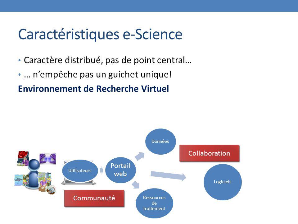 Caractéristiques e-Science