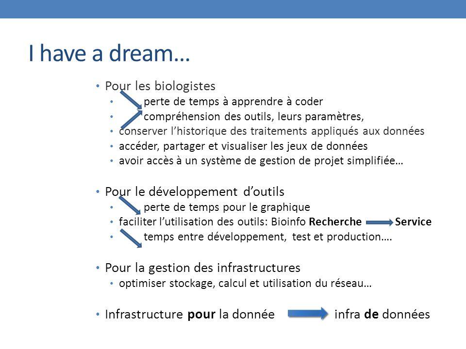 I have a dream… Pour les biologistes Pour le développement d'outils