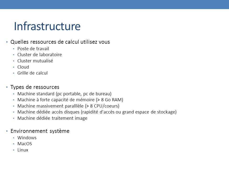 Infrastructure Quelles ressources de calcul utilisez vous