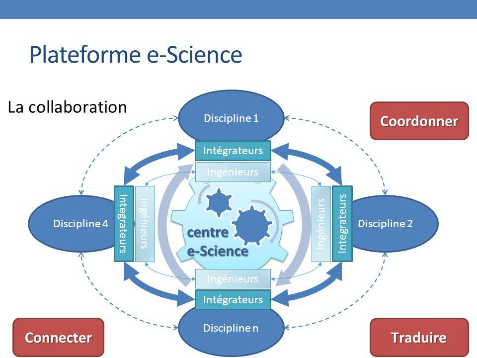 Plateforme e-Science La collaboration Coordonner centre e-Science