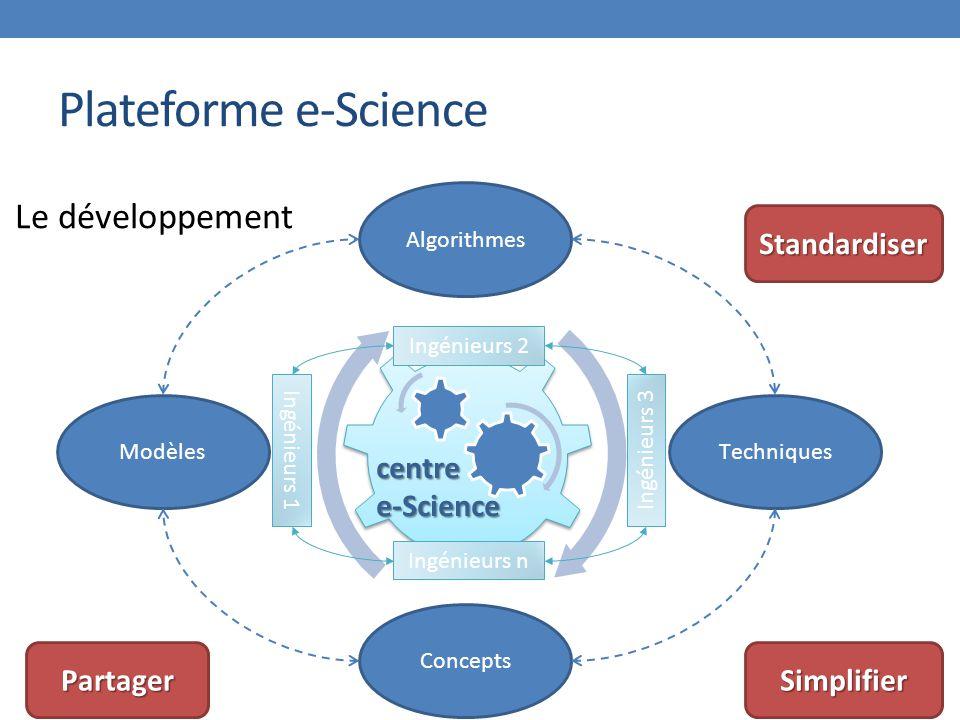 Plateforme e-Science Le développement Standardiser centre e-Science