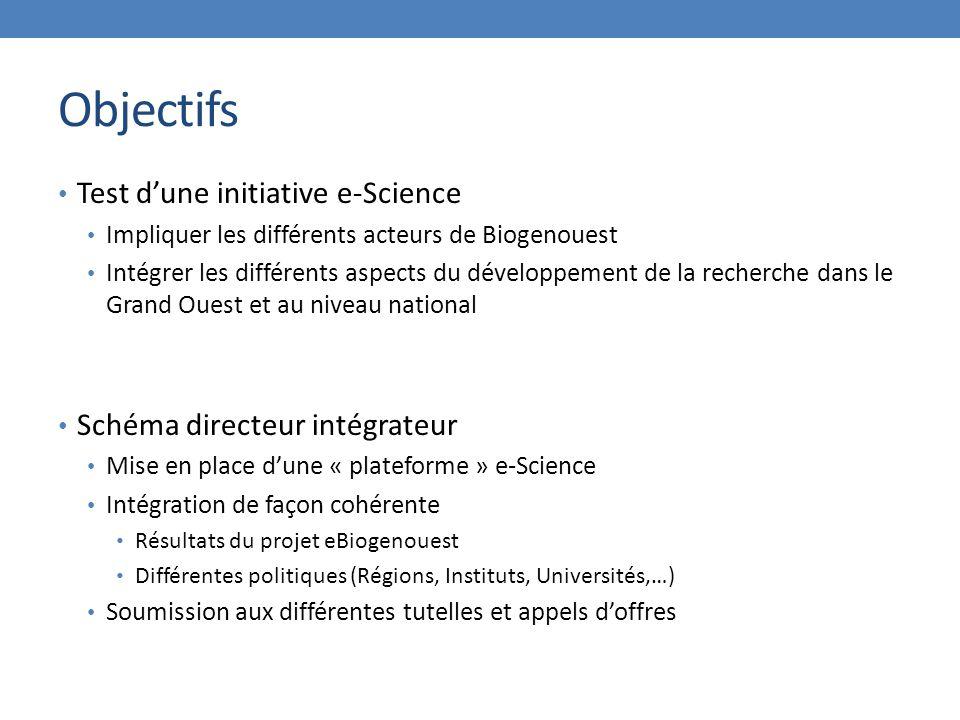 Objectifs Test d'une initiative e-Science Schéma directeur intégrateur