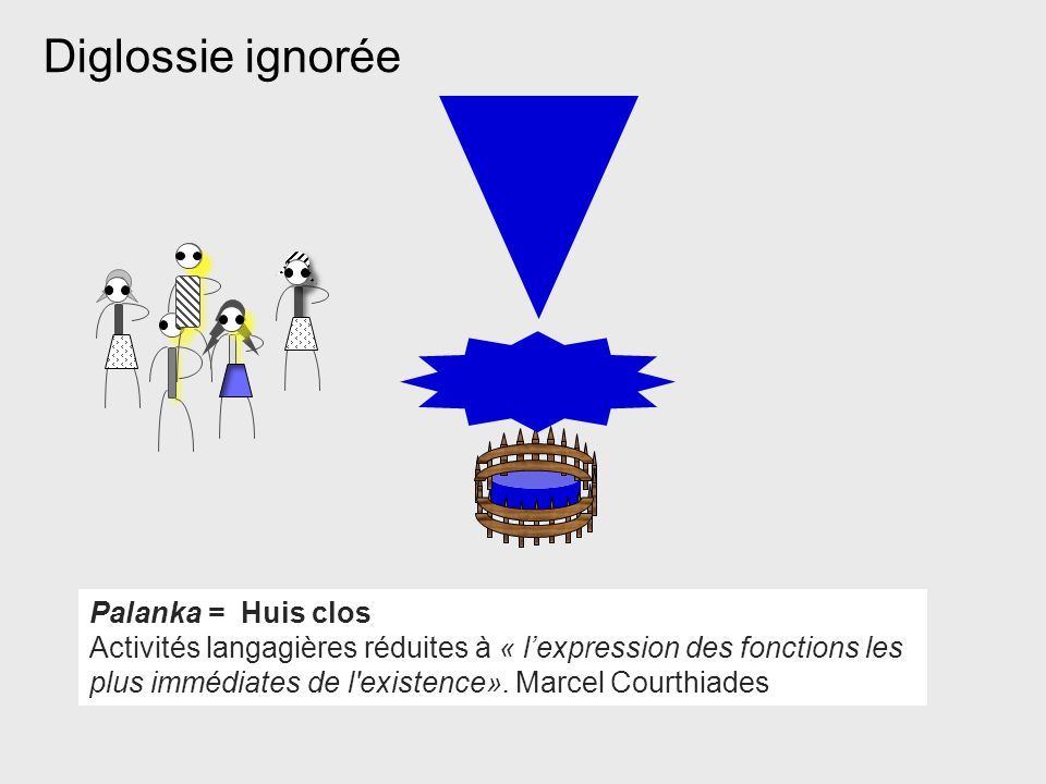 Diglossie ignorée Palanka = Huis clos