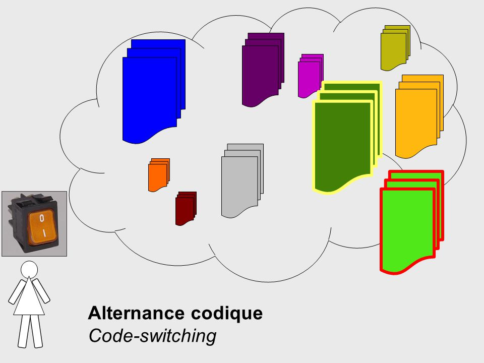 Alternance codique Code-switching 22