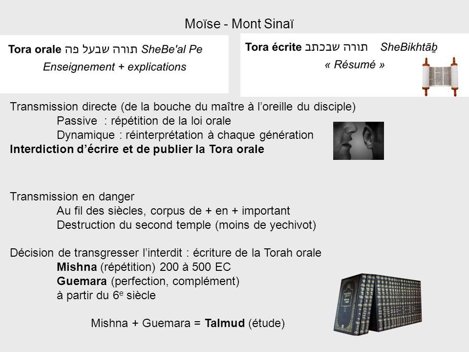 Mishna + Guemara = Talmud (étude)