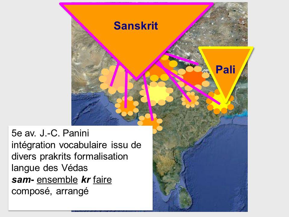 Sanskrit Vak Pali 5e av. J.-C. Panini