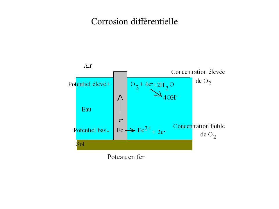Corrosion différentielle