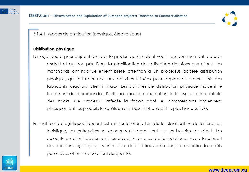 www.deepcom.eu 3.1.4.1. Modes de distribution (physique, électronique)