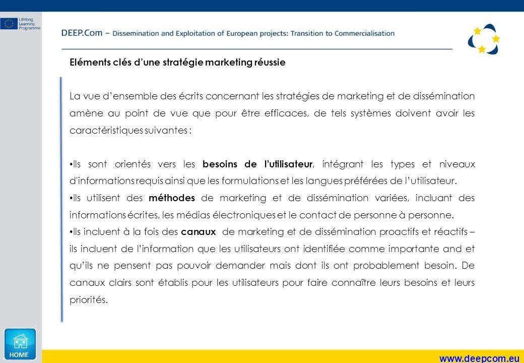Eléments clés d'une stratégie marketing réussie