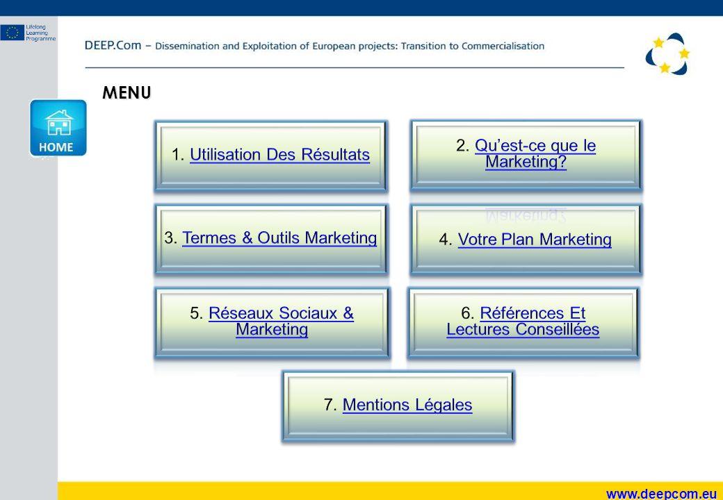 MENU 1. Utilisation Des Résultats 2. Qu'est-ce que le Marketing