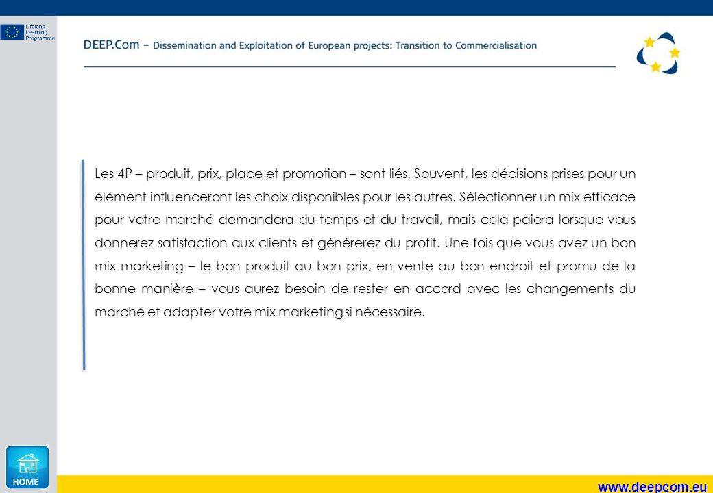Les 4P – produit, prix, place et promotion – sont liés