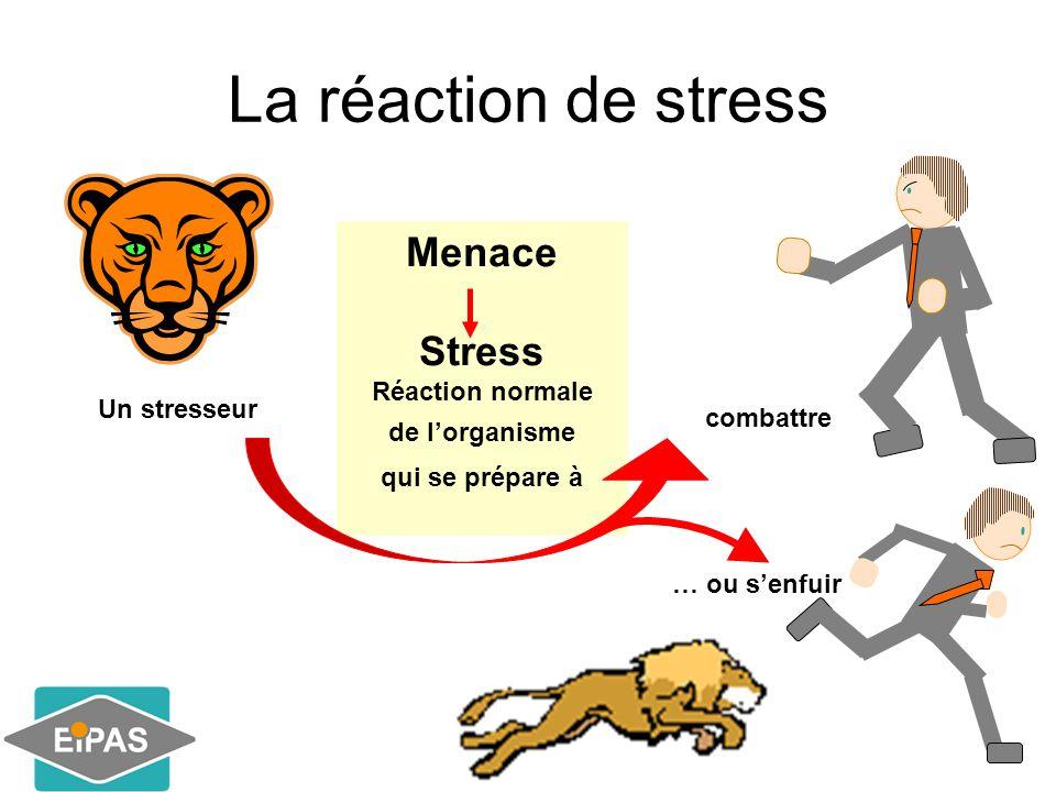 La réaction de stress Menace Stress Réaction normale de l'organisme