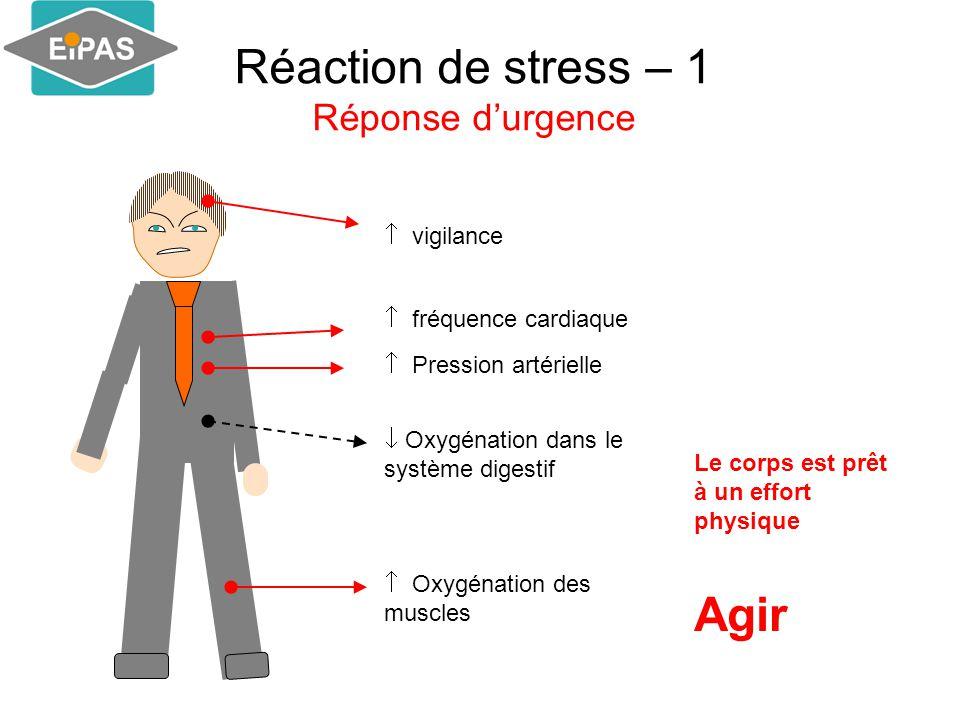 Réaction de stress – 1 Réponse d'urgence