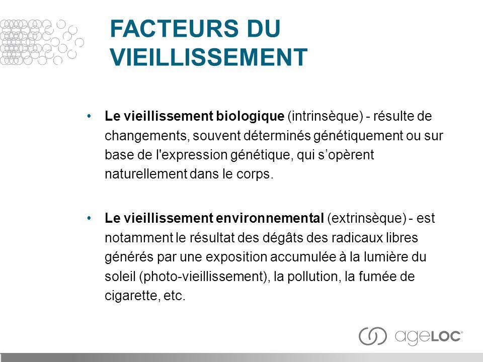 FACTEURS DU VIEILLISSEMENT