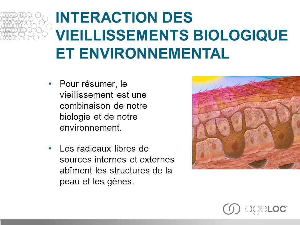 INTERACTION DES VIEILLISSEMENTS BIOLOGIQUE ET ENVIRONNEMENTAL