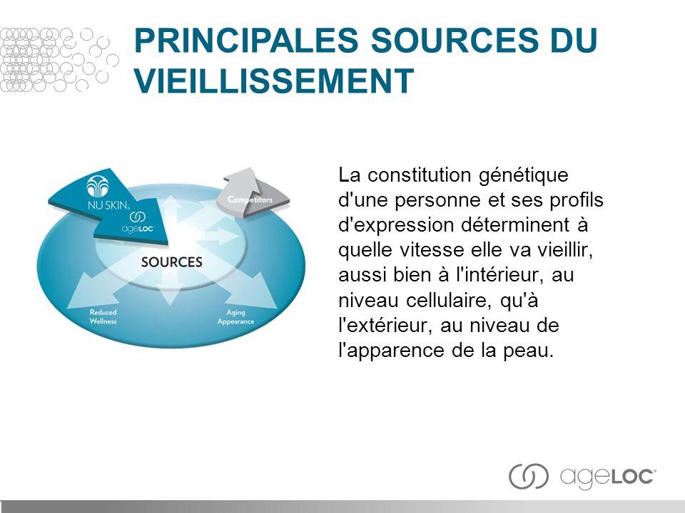 PRINCIPALES SOURCES DU VIEILLISSEMENT