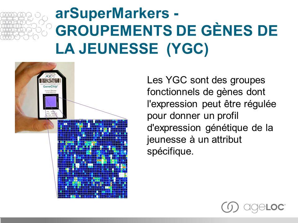arSuperMarkers - GROUPEMENTS DE GÈNES DE LA JEUNESSE (YGC)