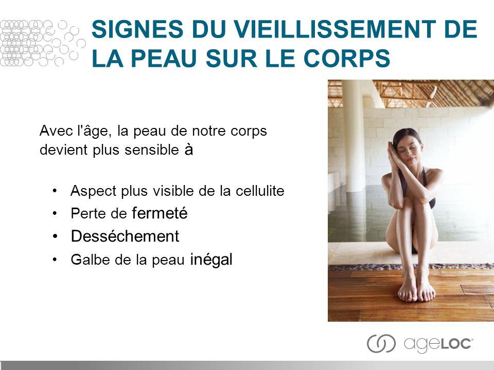SIGNES DU VIEILLISSEMENT DE LA PEAU SUR LE CORPS