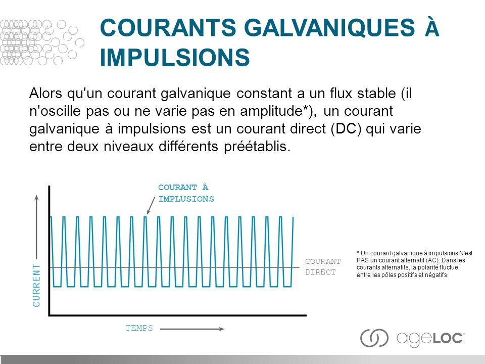 COURANTS GALVANIQUES À IMPULSIONS