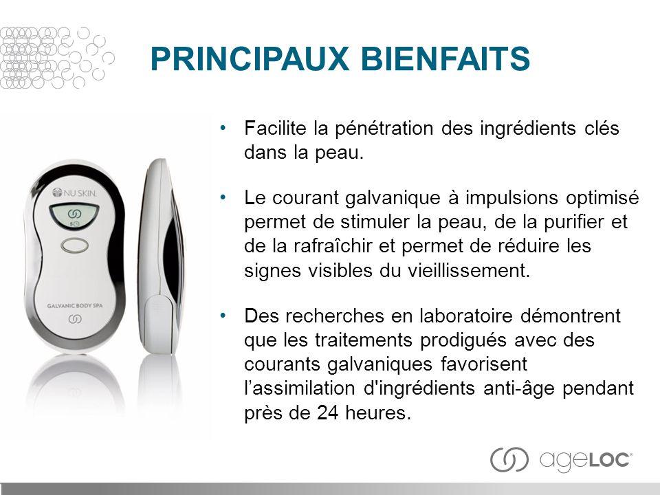 PRINCIPAUX BIENFAITS Facilite la pénétration des ingrédients clés dans la peau.