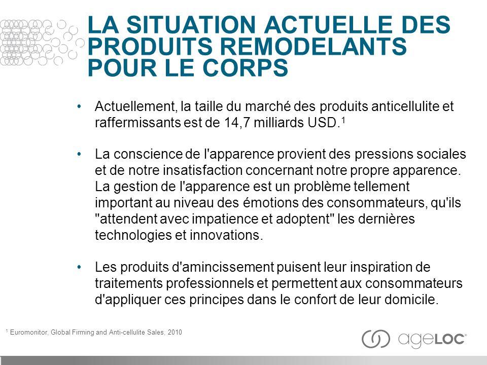 LA SITUATION ACTUELLE DES PRODUITS REMODELANTS POUR LE CORPS