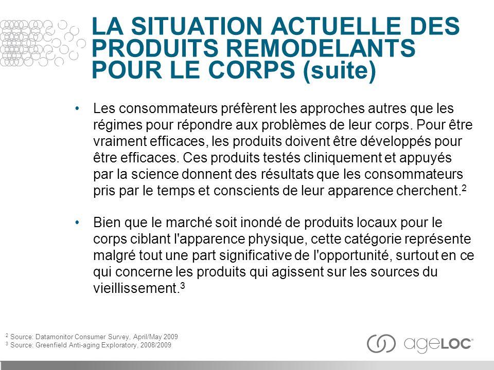 LA SITUATION ACTUELLE DES PRODUITS REMODELANTS POUR LE CORPS (suite)