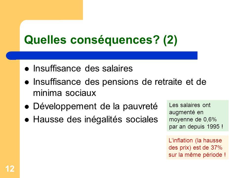 Quelles conséquences (2)