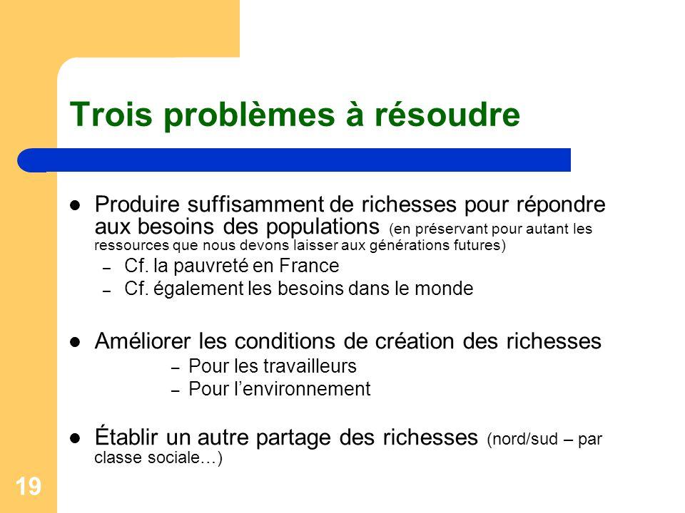 Trois problèmes à résoudre
