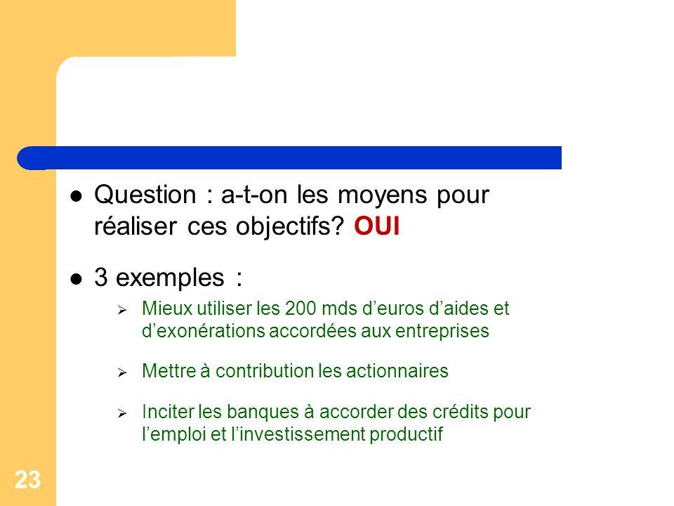 Question : a-t-on les moyens pour réaliser ces objectifs OUI