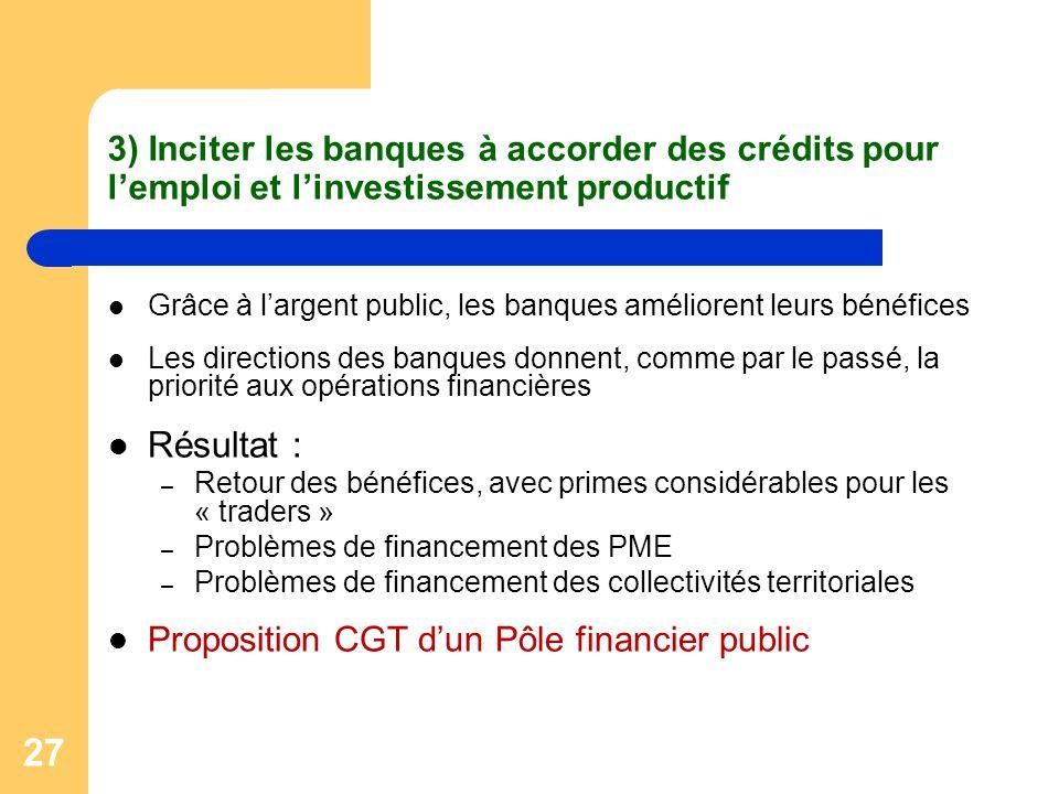 3) Inciter les banques à accorder des crédits pour l'emploi et l'investissement productif