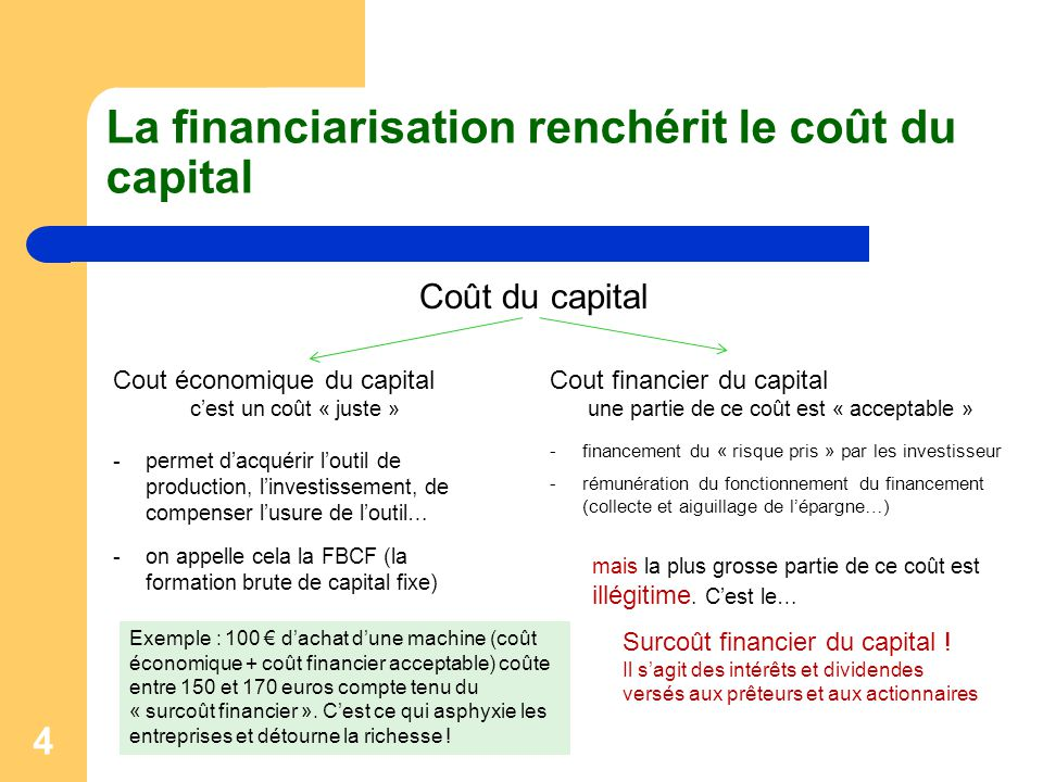 La financiarisation renchérit le coût du capital