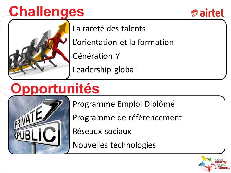 Challenges Opportunités La rareté des talents Programme Emploi Diplômé