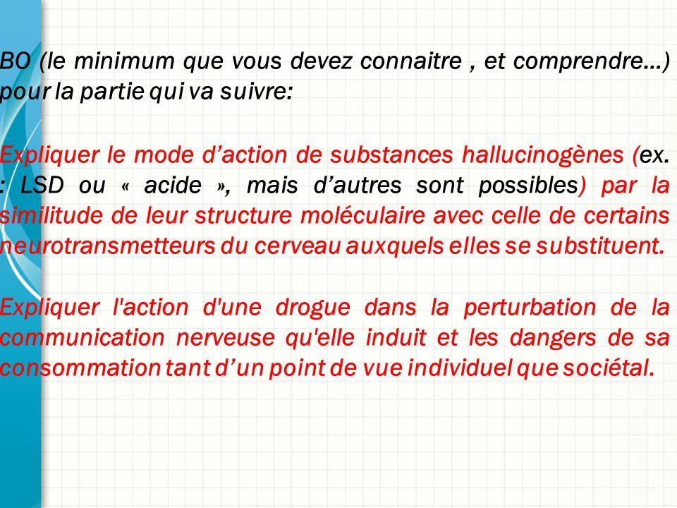 BO (le minimum que vous devez connaitre , et comprendre…) pour la partie qui va suivre: