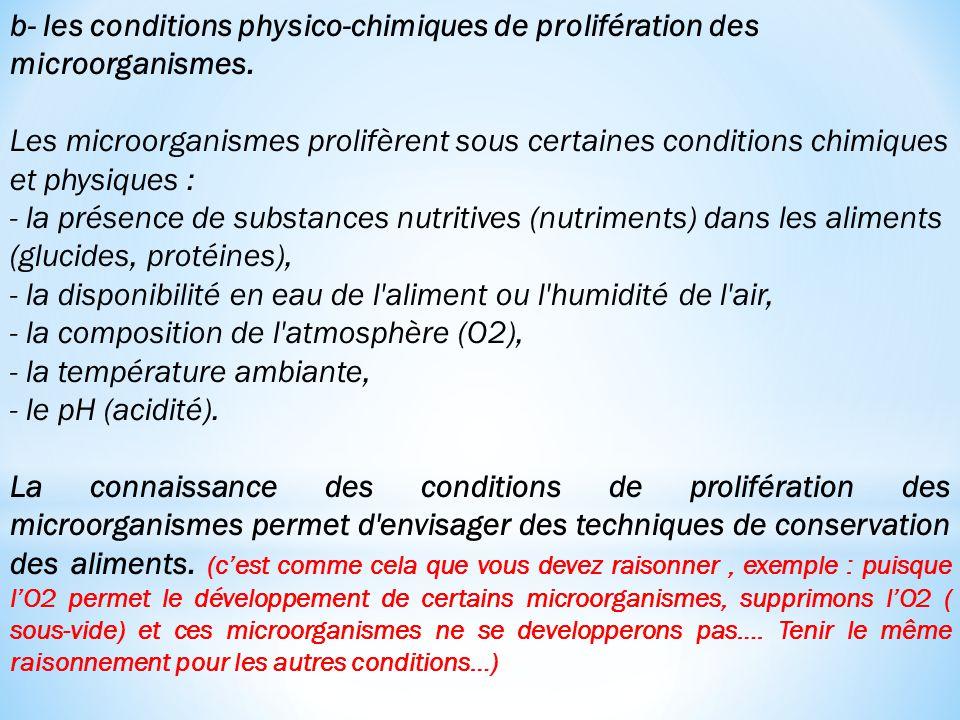 b- les conditions physico-chimiques de prolifération des microorganismes.