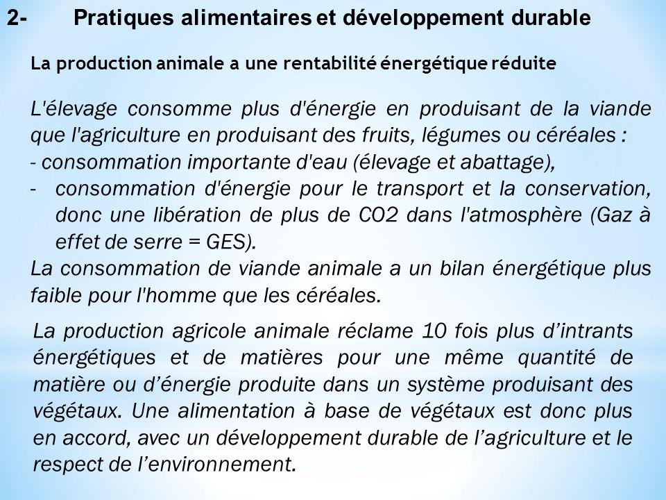 2- Pratiques alimentaires et développement durable