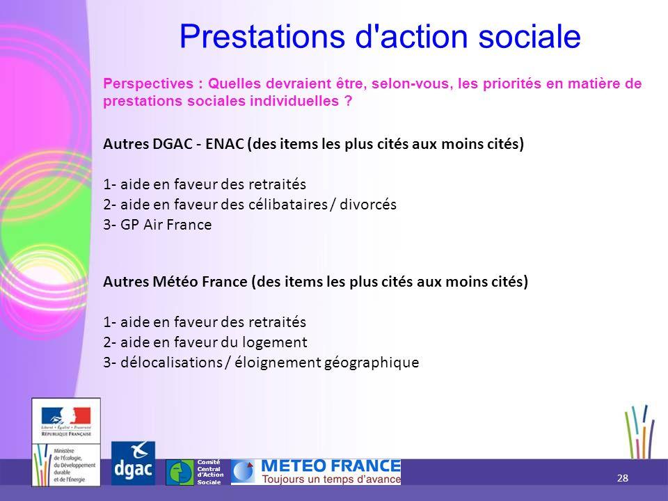 Associations d action sociale