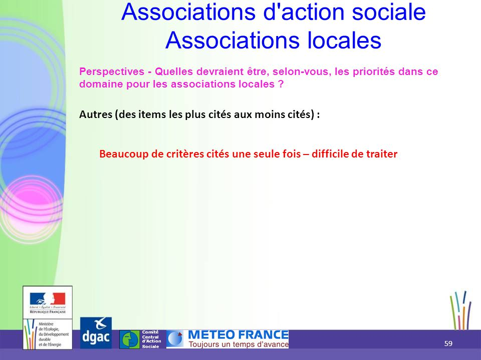 Associations d action sociale CLAS