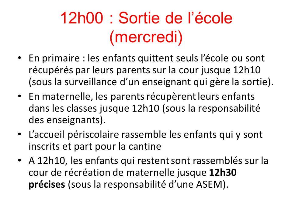12h00 : Sortie de l'école (mercredi)