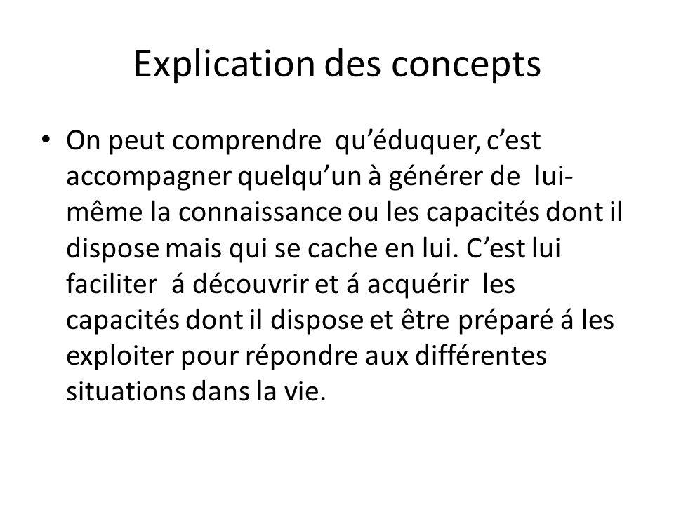 Explication des concepts