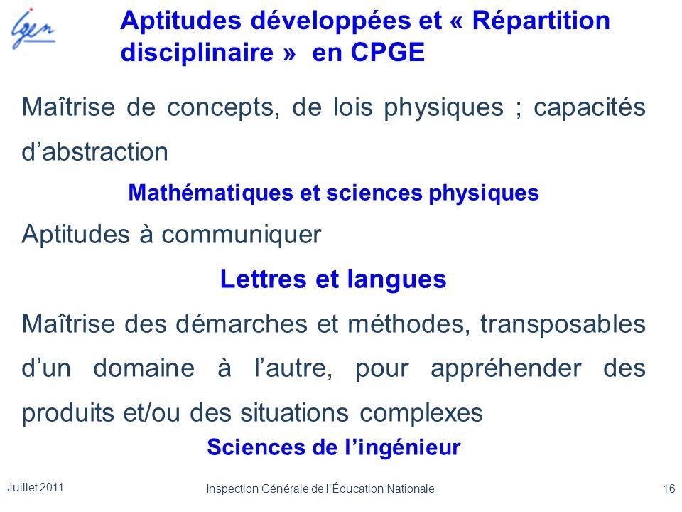Mathématiques et sciences physiques Sciences de l'ingénieur