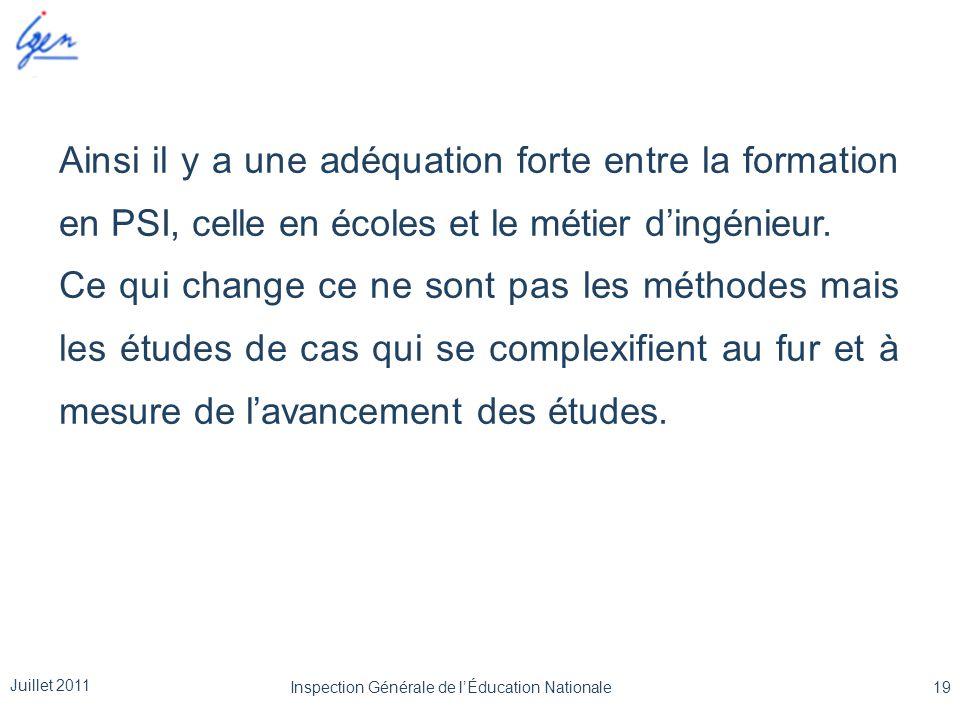 Inspection Générale de l'Éducation Nationale