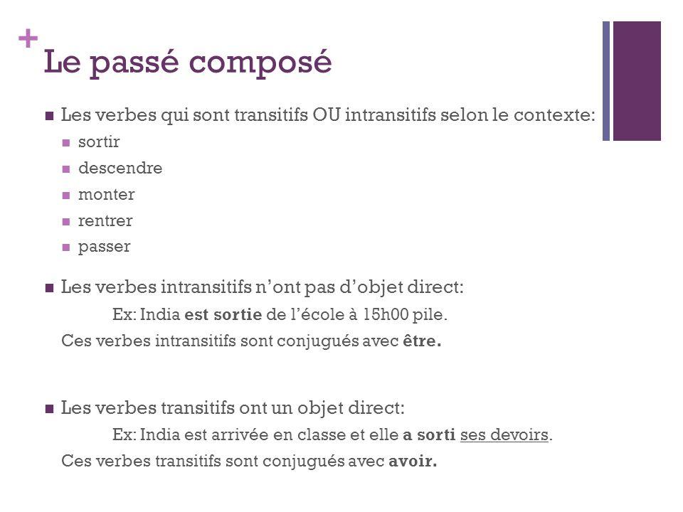 Le passé composé Les verbes qui sont transitifs OU intransitifs selon le contexte: sortir. descendre.