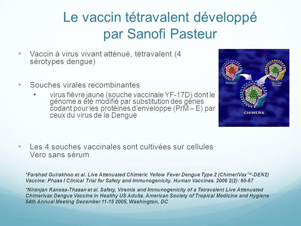 Le vaccin tétravalent développé par Sanofi Pasteur