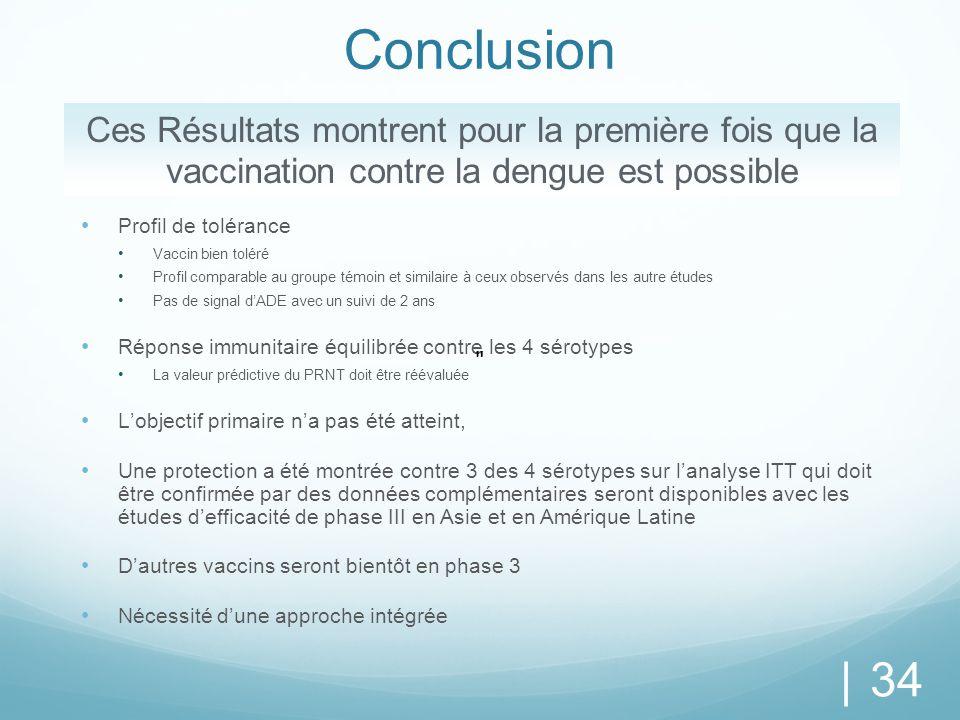 Conclusion Ces Résultats montrent pour la première fois que la vaccination contre la dengue est possible.