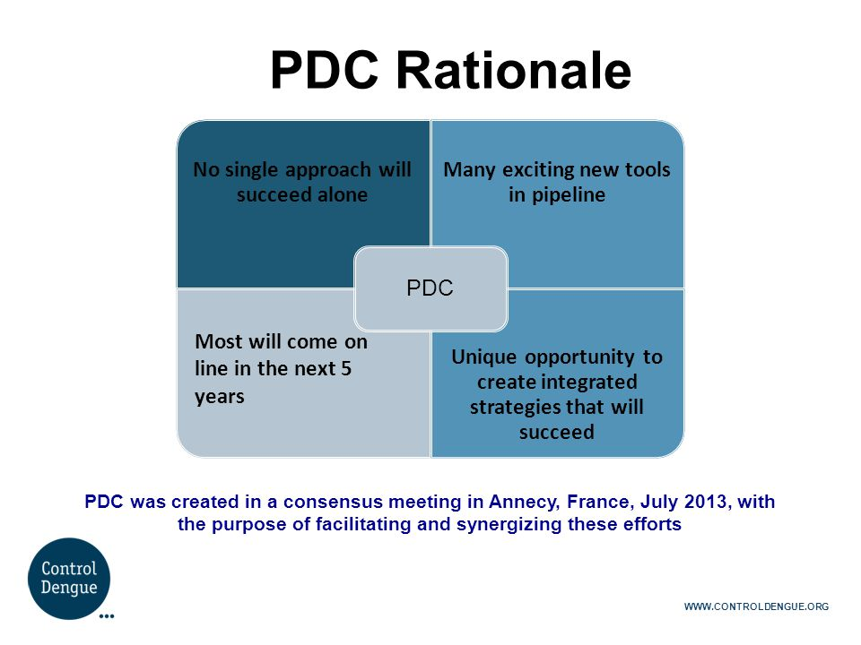 PDC Rationale Most will come on line in the next 5 years