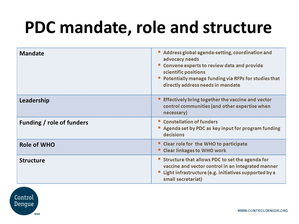 PDC mandate, role and structure