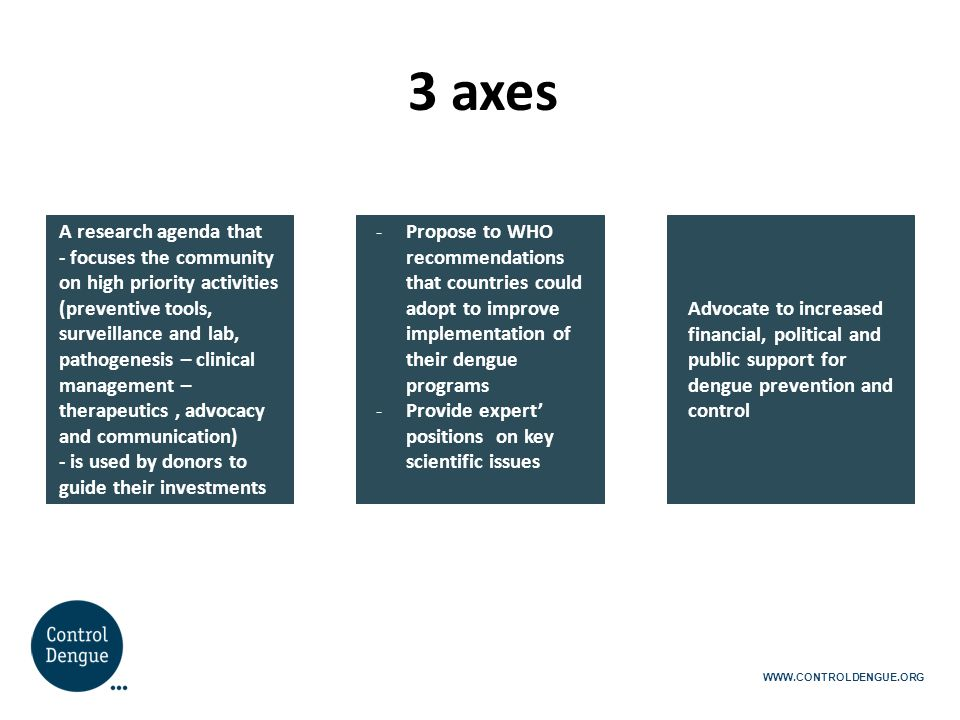 3 axes A research agenda that